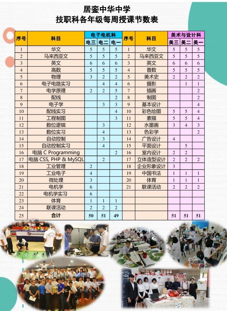 03_各级每周授课节数表-page-002